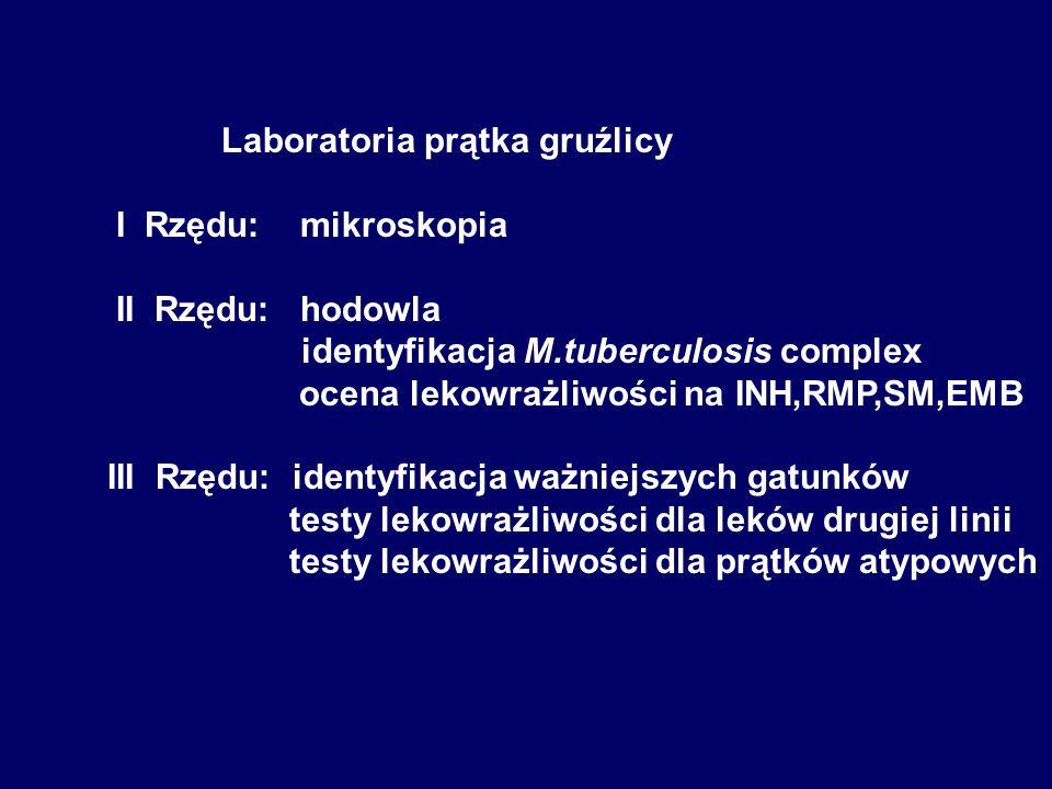 Laboratoria prątka gruźlicy