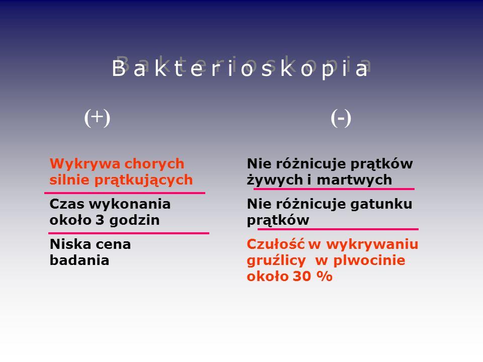 B a k t e r i o s k o p i a (+) (-)