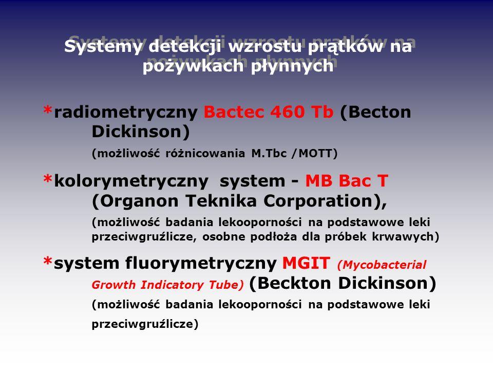 Systemy detekcji wzrostu prątków na pożywkach płynnych