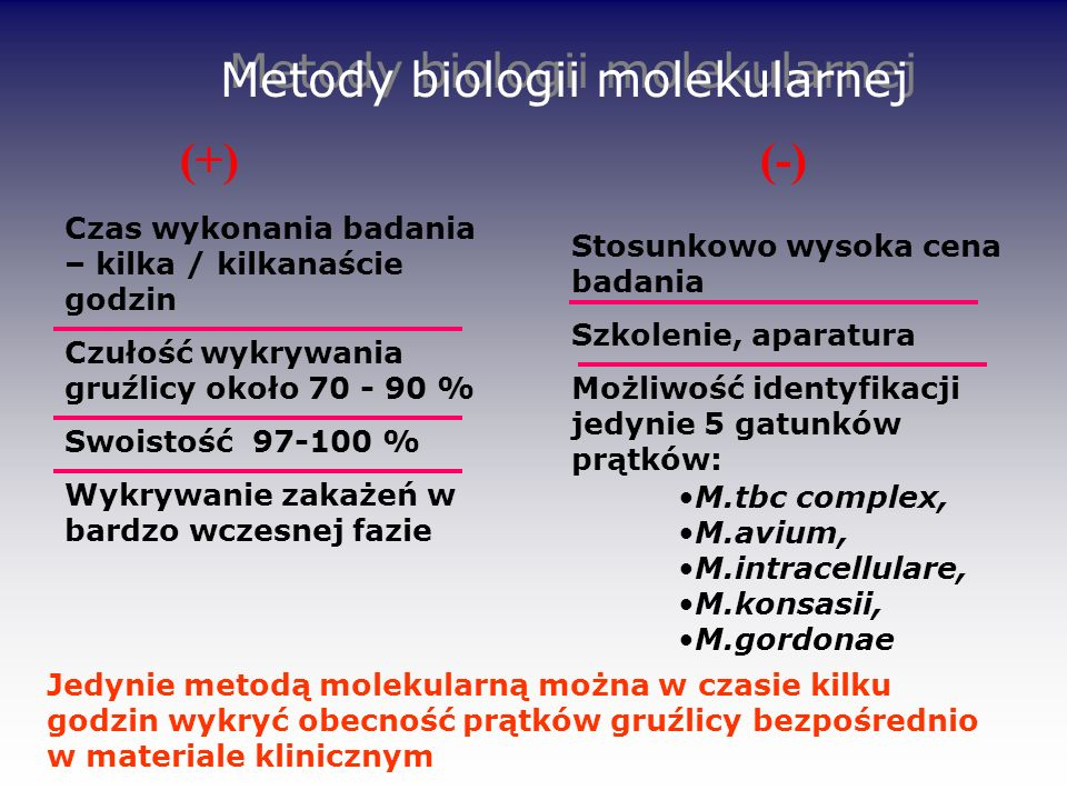 Metody biologii molekularnej
