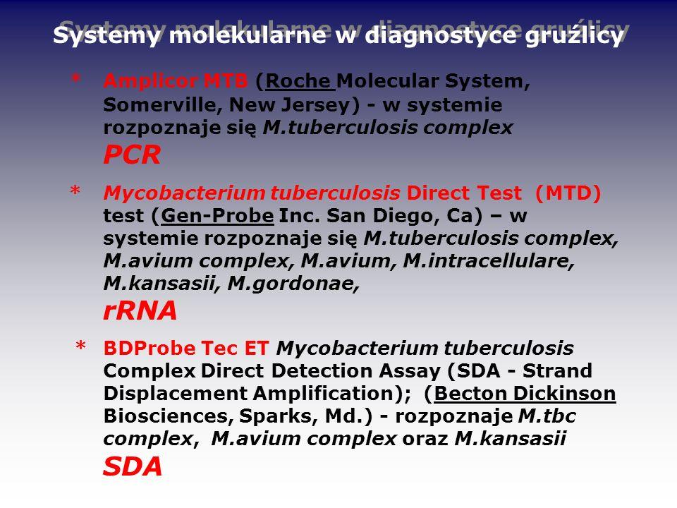 Systemy molekularne w diagnostyce gruźlicy