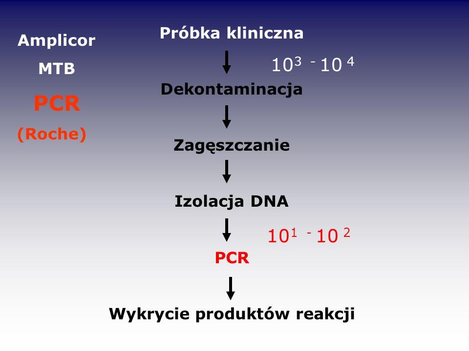 Wykrycie produktów reakcji