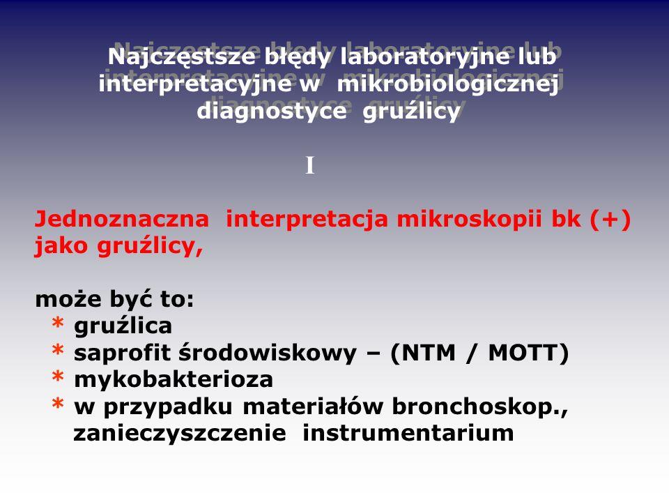 Najczęstsze błędy laboratoryjne lub interpretacyjne w mikrobiologicznej diagnostyce gruźlicy