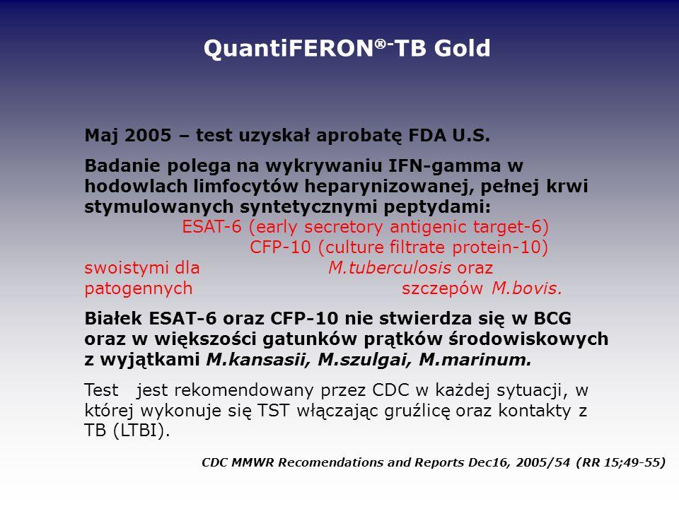 QuantiFERON-TB Gold Maj 2005 – test uzyskał aprobatę FDA U.S.