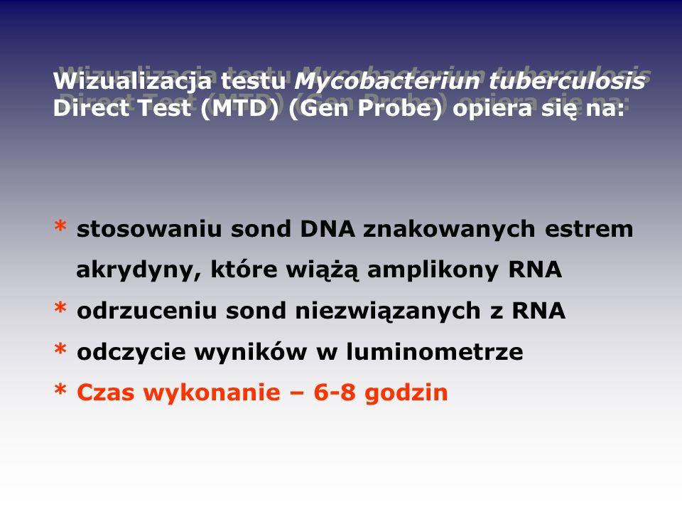 Wizualizacja testu Mycobacteriun tuberculosis Direct Test (MTD) (Gen Probe) opiera się na: