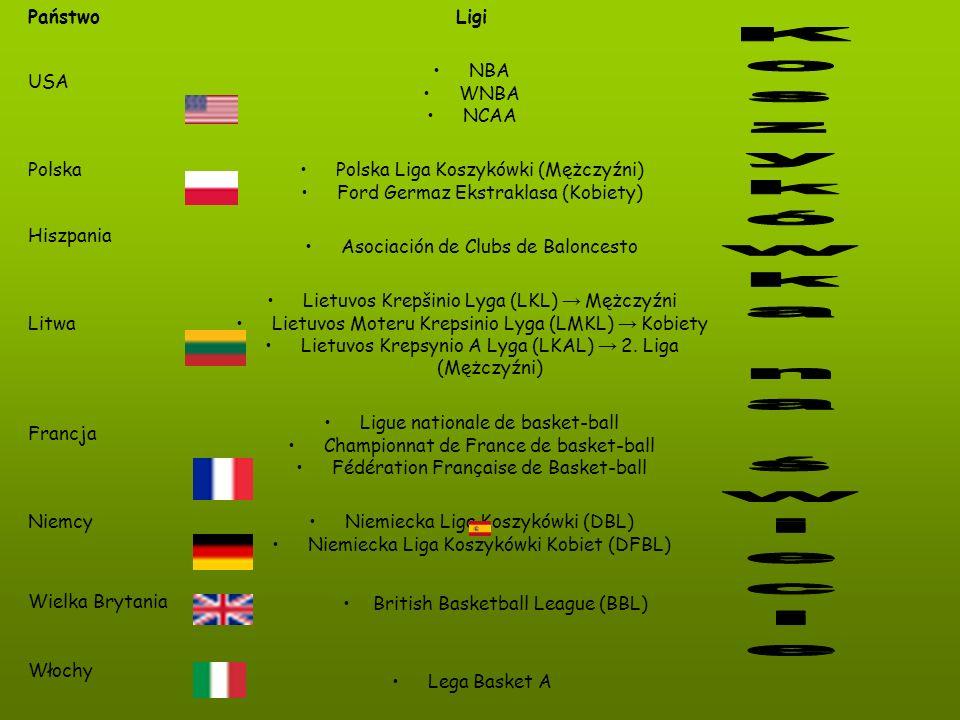 Koszykówka na świecie Państwo Ligi USA NBA WNBA NCAA Polska
