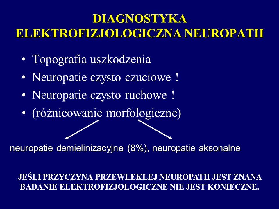 DIAGNOSTYKA ELEKTROFIZJOLOGICZNA NEUROPATII