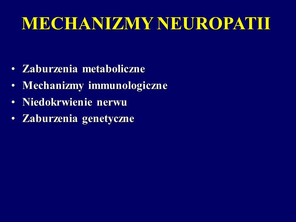 MECHANIZMY NEUROPATII