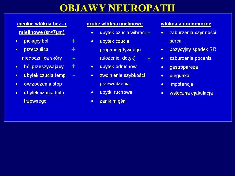 OBJAWY NEUROPATII + -