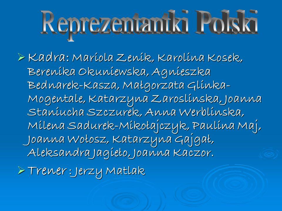 Reprezentantki Polski