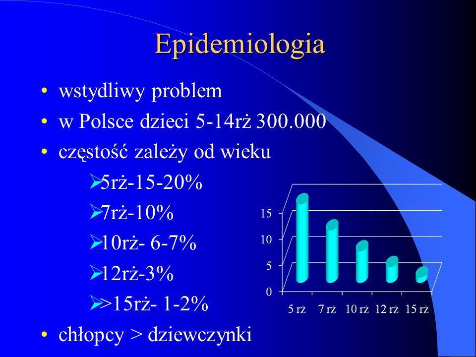 Epidemiologia wstydliwy problem w Polsce dzieci 5-14rż 300.000