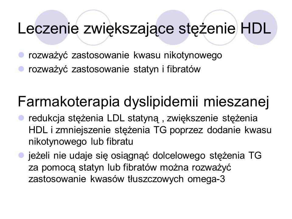 Leczenie zwiększające stężenie HDL