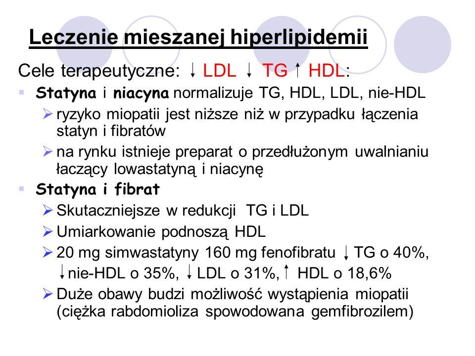 Leczenie mieszanej hiperlipidemii