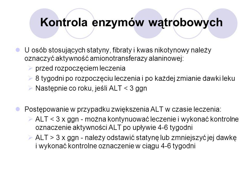 Kontrola enzymów wątrobowych
