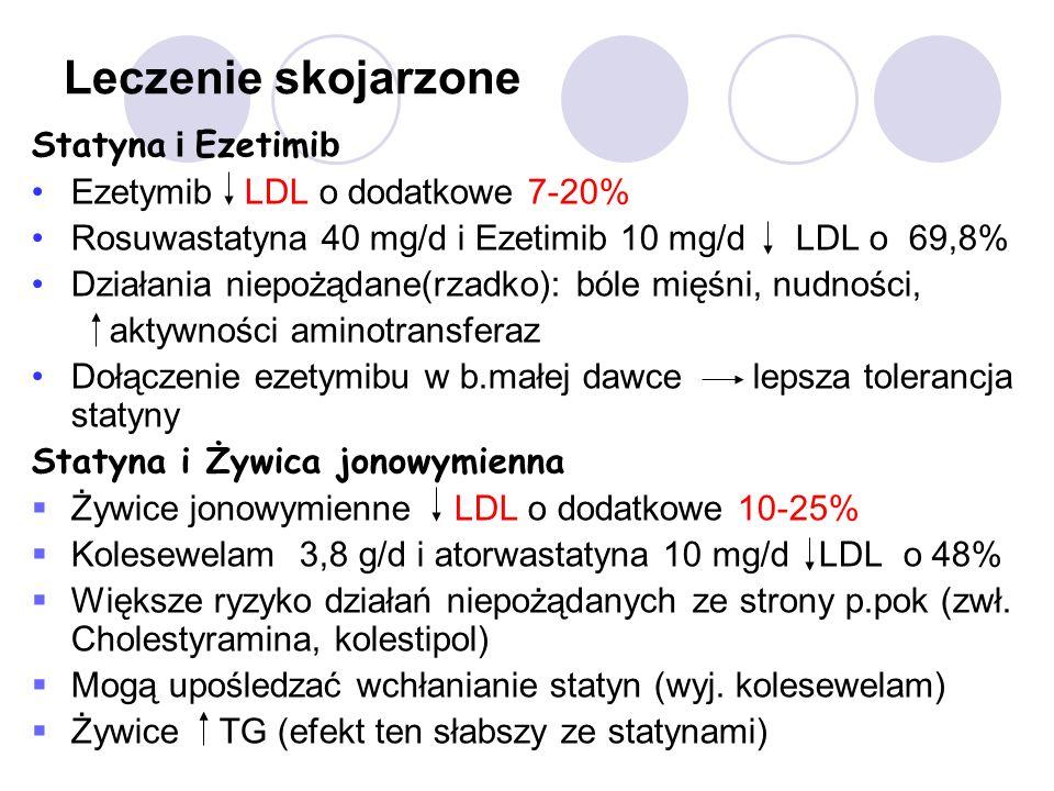 Leczenie skojarzone Statyna i Ezetimib Ezetymib LDL o dodatkowe 7-20%