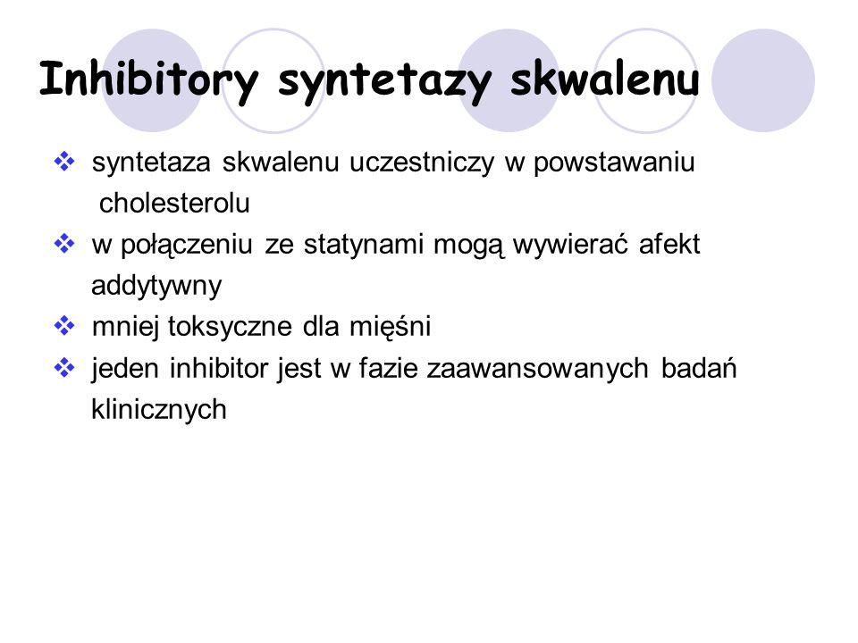 Inhibitory syntetazy skwalenu