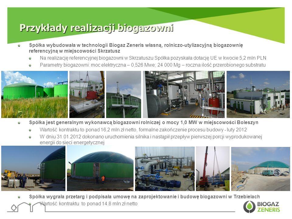 Przykłady realizacji biogazowni