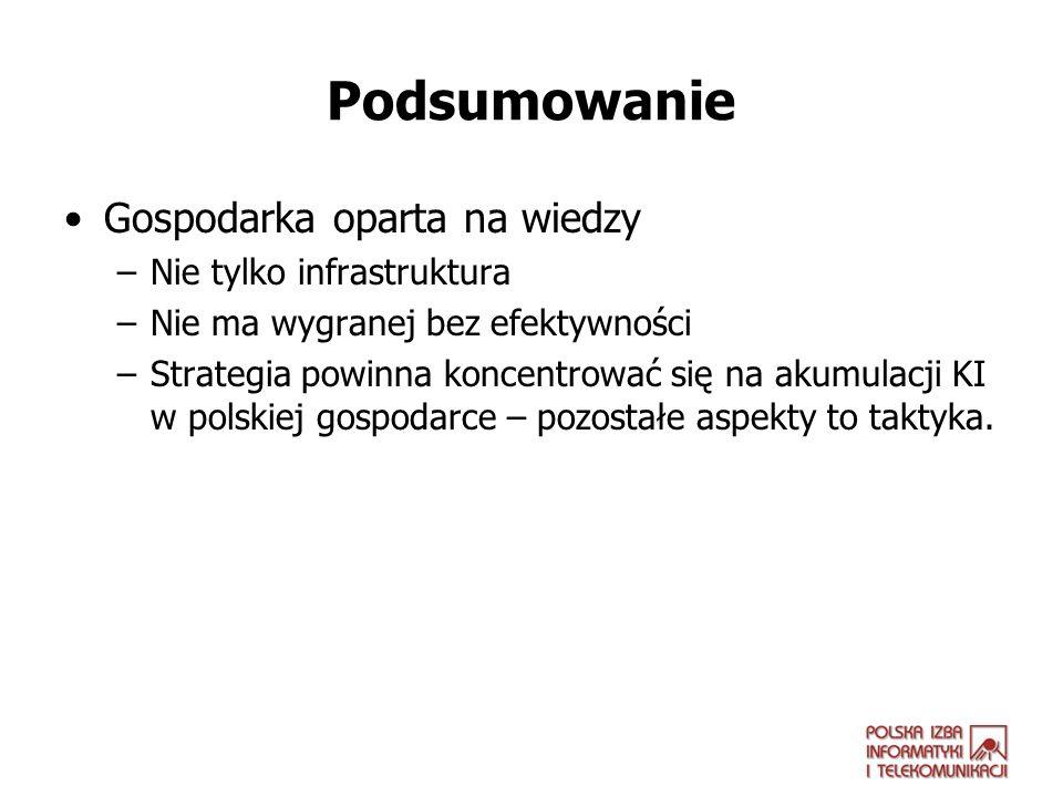Podsumowanie Gospodarka oparta na wiedzy Nie tylko infrastruktura