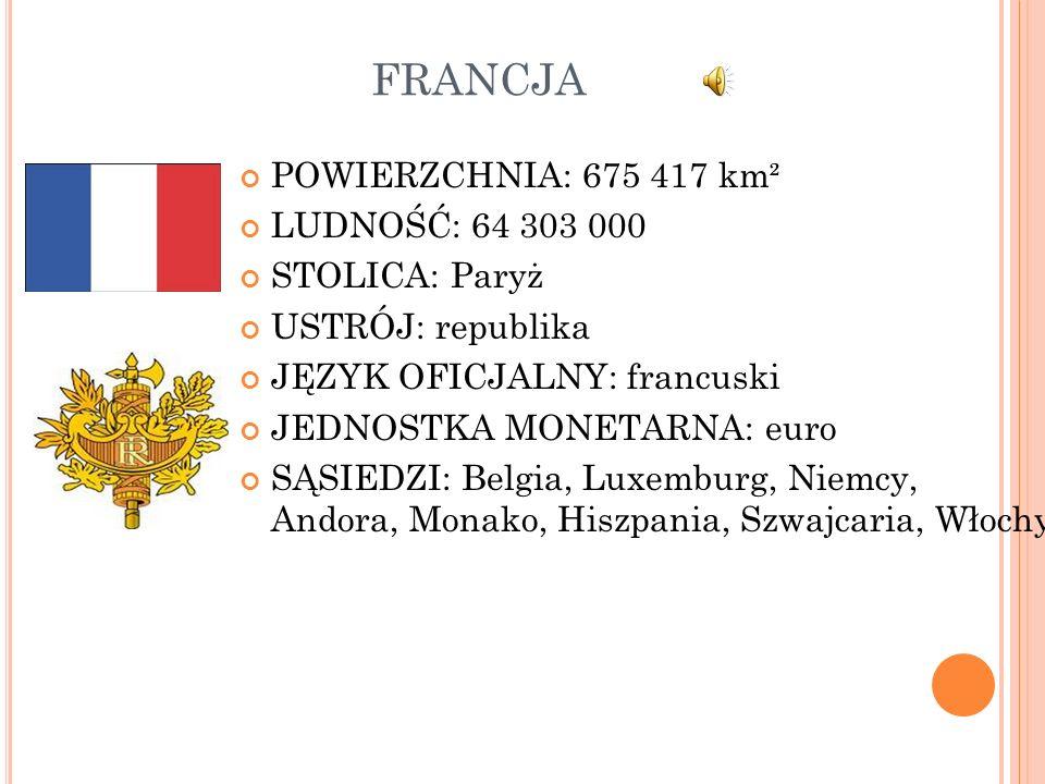 FRANCJA POWIERZCHNIA: 675 417 km² LUDNOŚĆ: 64 303 000 STOLICA: Paryż