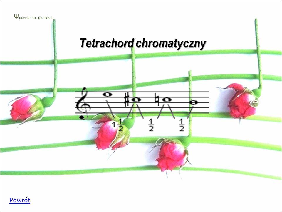 Tetrachord chromatyczny