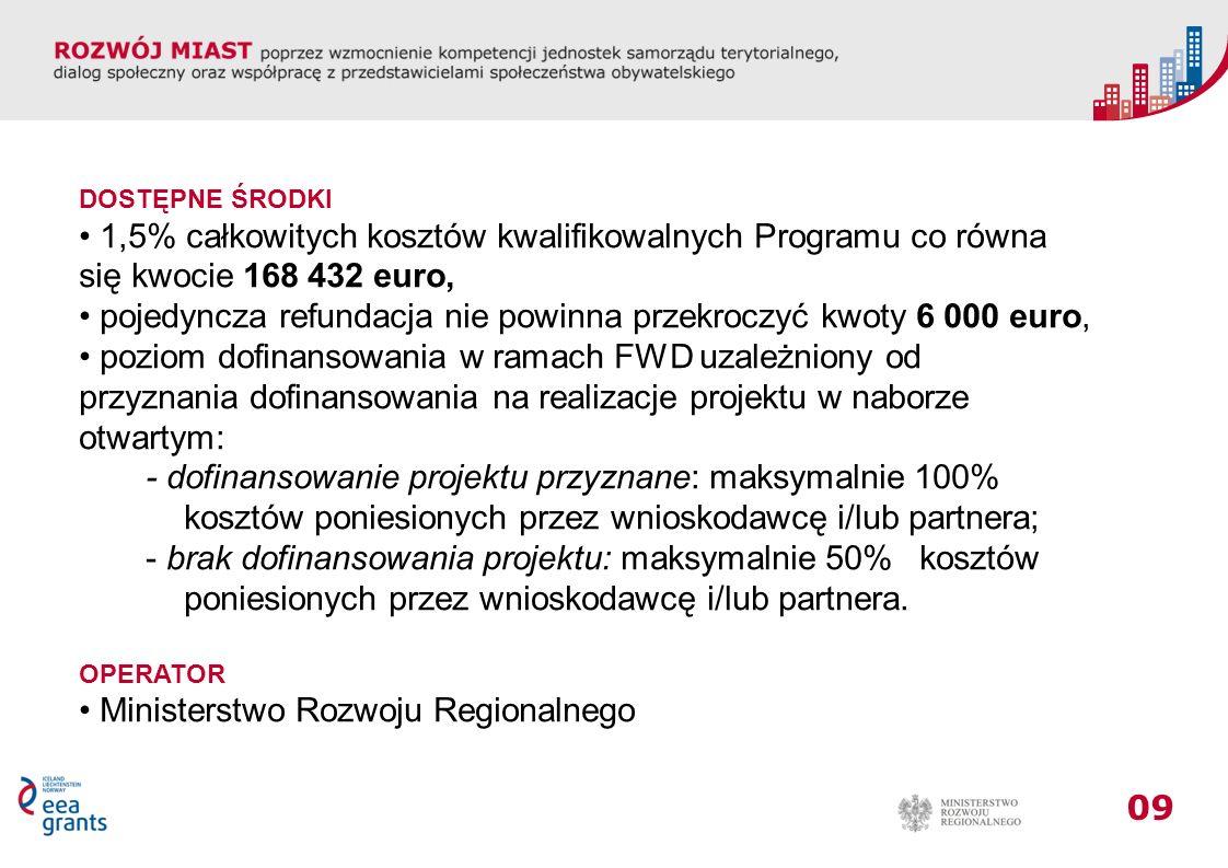 pojedyncza refundacja nie powinna przekroczyć kwoty 6 000 euro,