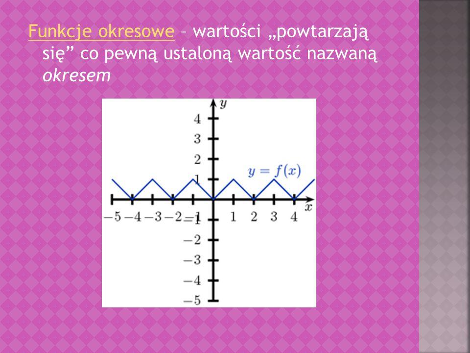 """Funkcje okresowe – wartości """"powtarzają się co pewną ustaloną wartość nazwaną okresem"""