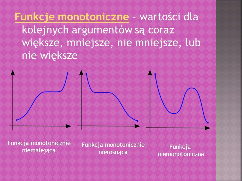 Funkcje monotoniczne – wartości dla kolejnych argumentów są coraz większe, mniejsze, nie mniejsze, lub nie większe