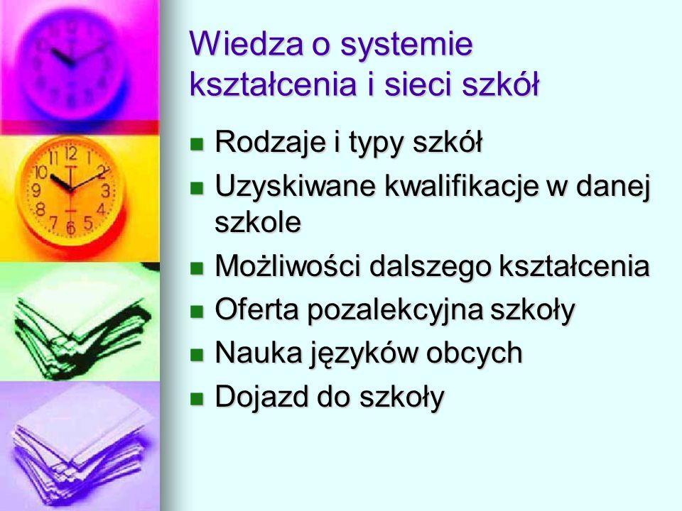 Wiedza o systemie kształcenia i sieci szkół