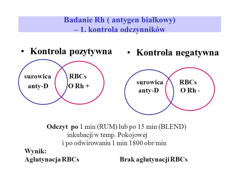 Badanie Rh ( antygen białkowy) – 1. kontrola odczynników