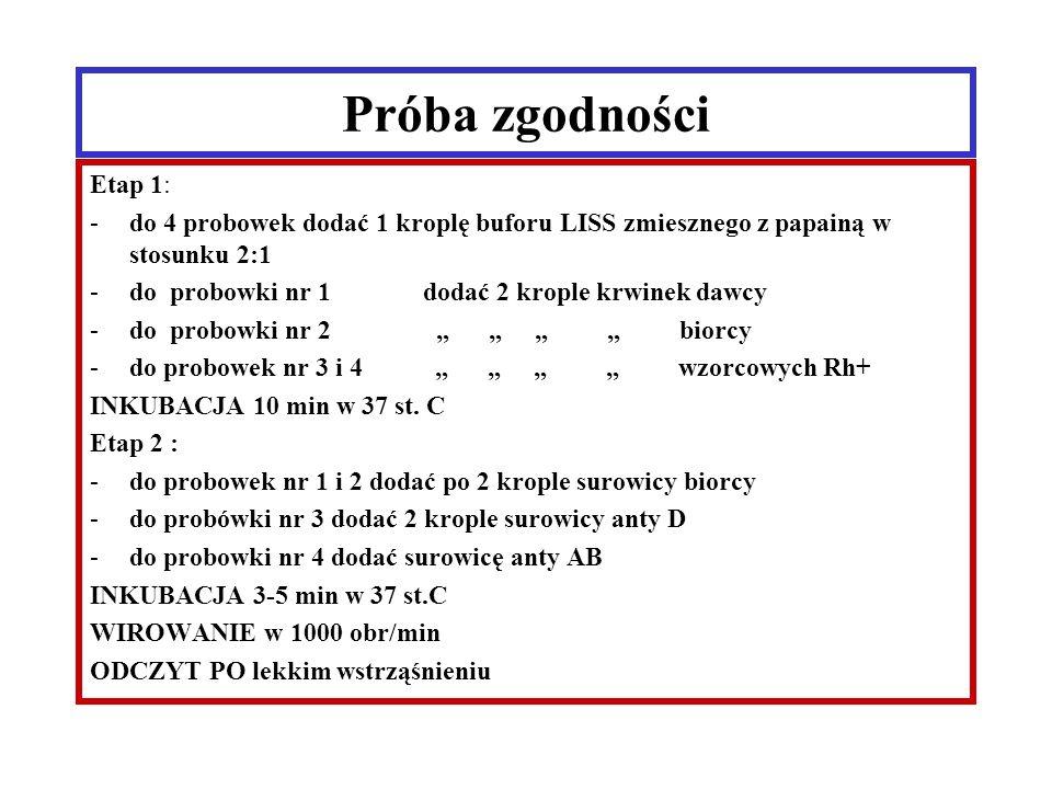 Próba zgodności Etap 1: do 4 probowek dodać 1 kroplę buforu LISS zmiesznego z papainą w stosunku 2:1.