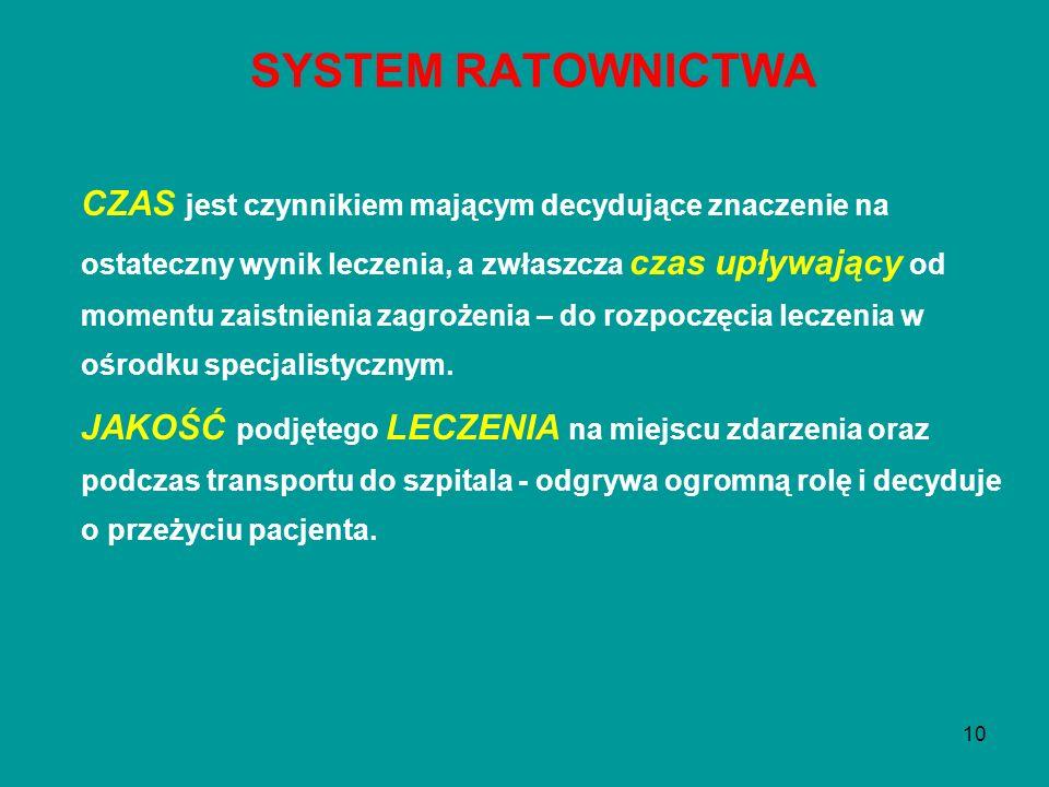 SYSTEM RATOWNICTWA