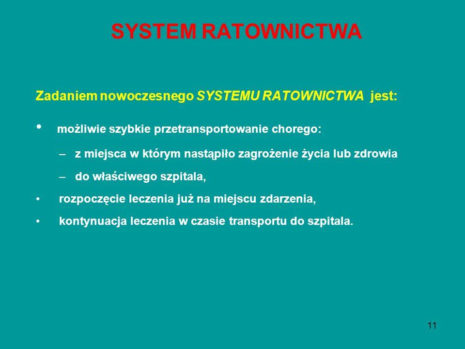 SYSTEM RATOWNICTWA możliwie szybkie przetransportowanie chorego: