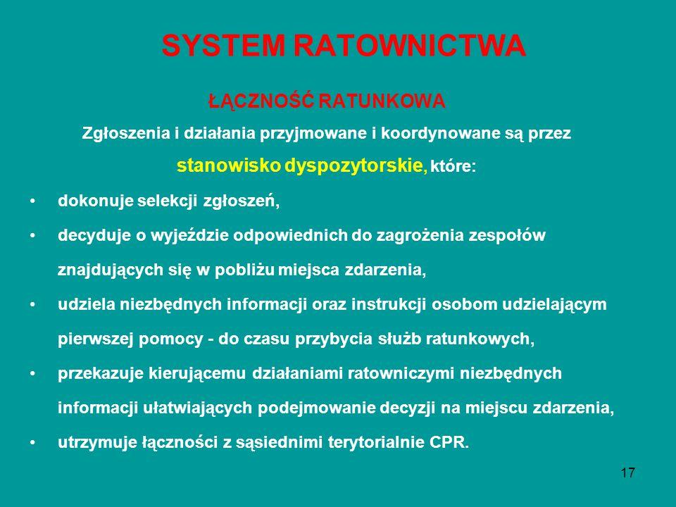 SYSTEM RATOWNICTWA ŁĄCZNOŚĆ RATUNKOWA
