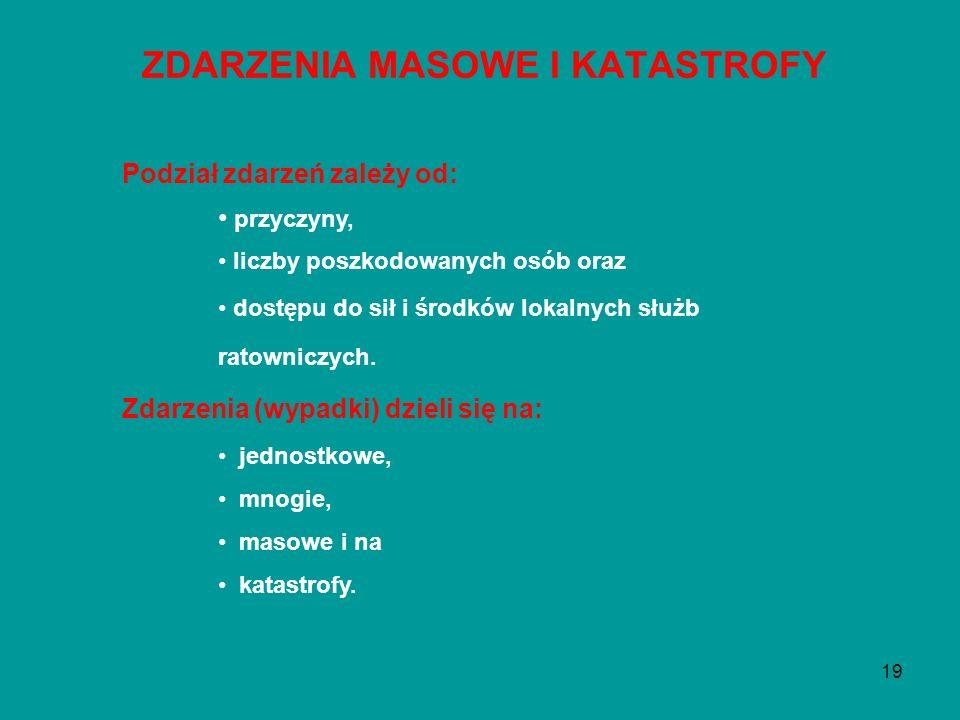 ZDARZENIA MASOWE I KATASTROFY