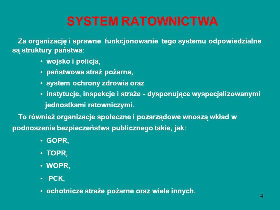 SYSTEM RATOWNICTWA Za organizację i sprawne funkcjonowanie tego systemu odpowiedzialne są struktury państwa: