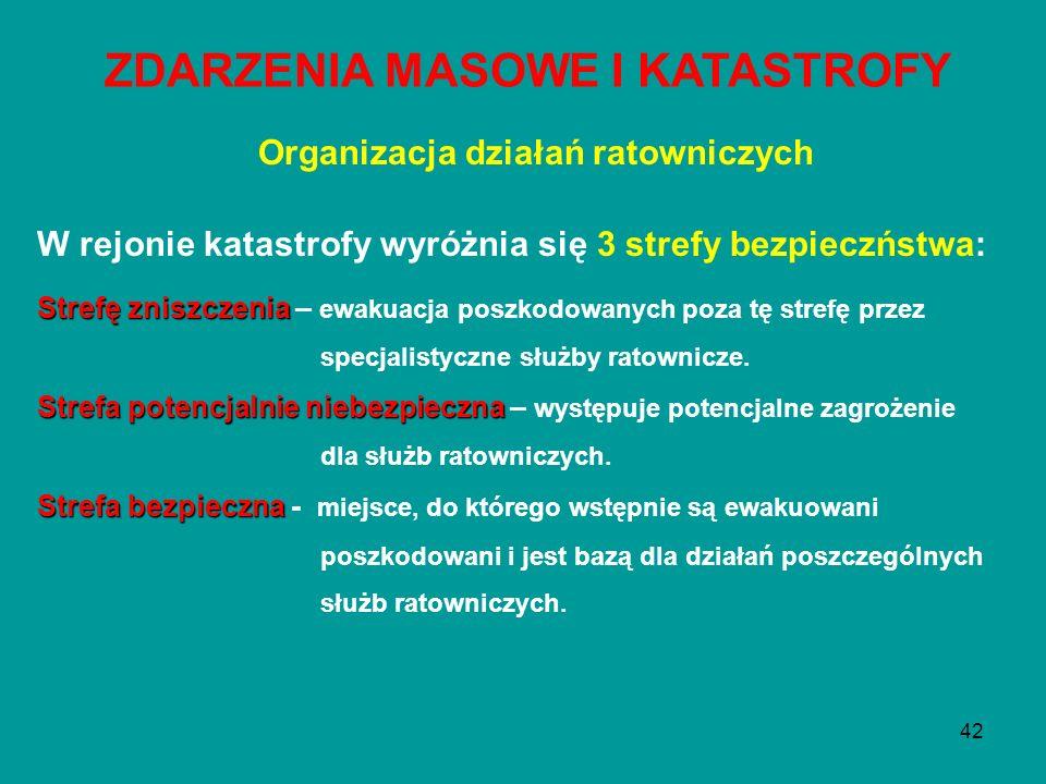ZDARZENIA MASOWE I KATASTROFY Organizacja działań ratowniczych