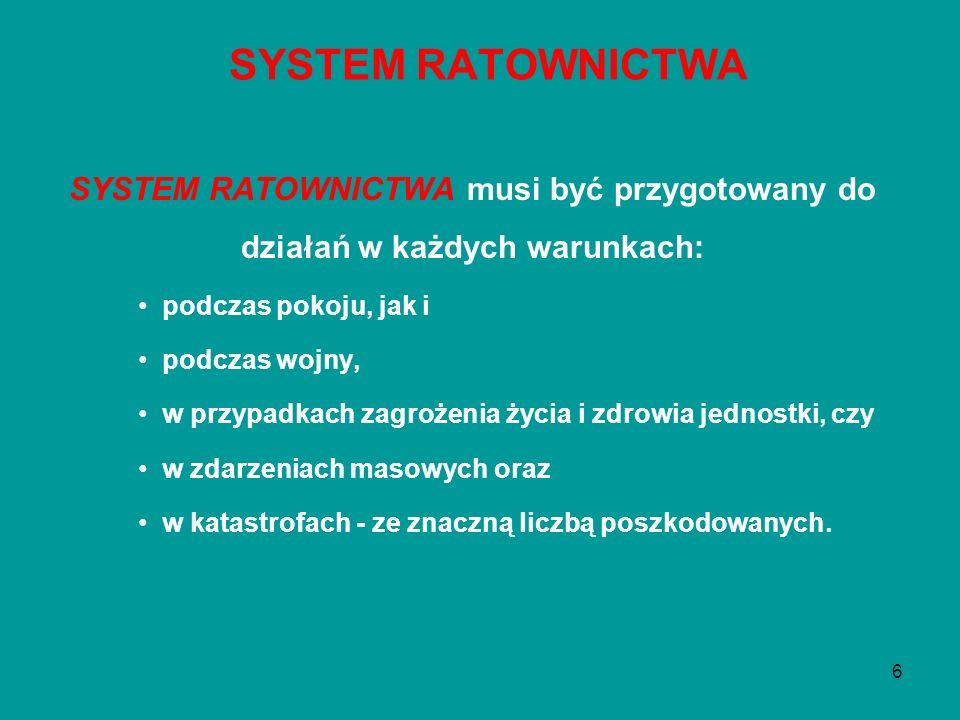 SYSTEM RATOWNICTWA SYSTEM RATOWNICTWA musi być przygotowany do działań w każdych warunkach: podczas pokoju, jak i.