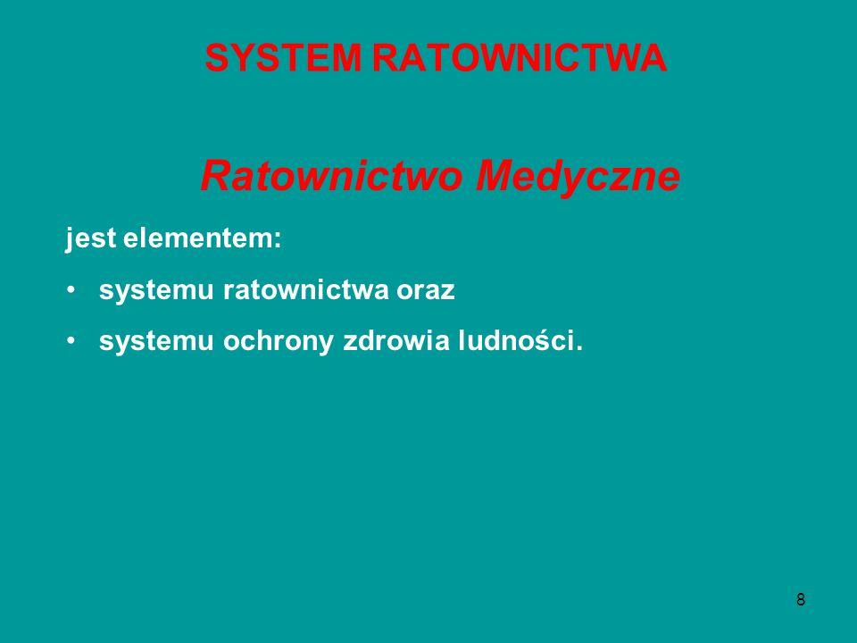 Ratownictwo Medyczne SYSTEM RATOWNICTWA jest elementem: