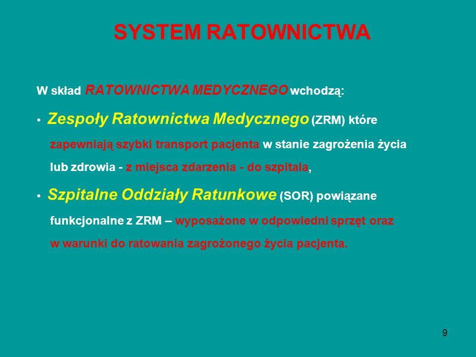 SYSTEM RATOWNICTWA W skład RATOWNICTWA MEDYCZNEGO wchodzą: