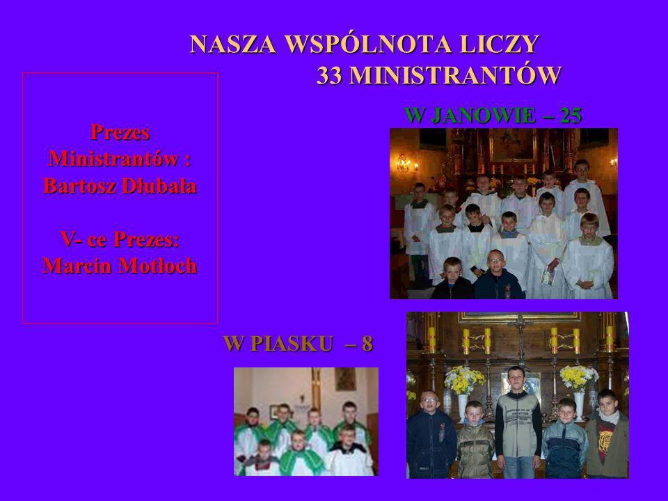 NASZA WSPÓLNOTA LICZY 33 MINISTRANTÓW