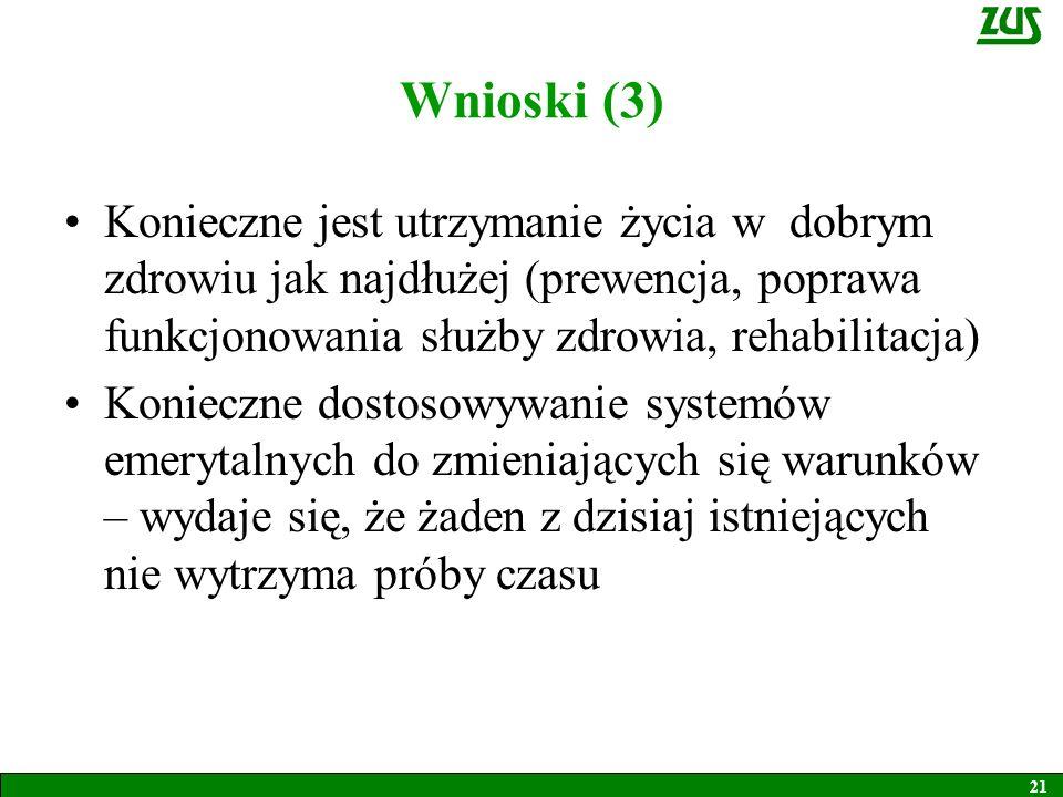 Wnioski (3) Konieczne jest utrzymanie życia w dobrym zdrowiu jak najdłużej (prewencja, poprawa funkcjonowania służby zdrowia, rehabilitacja)