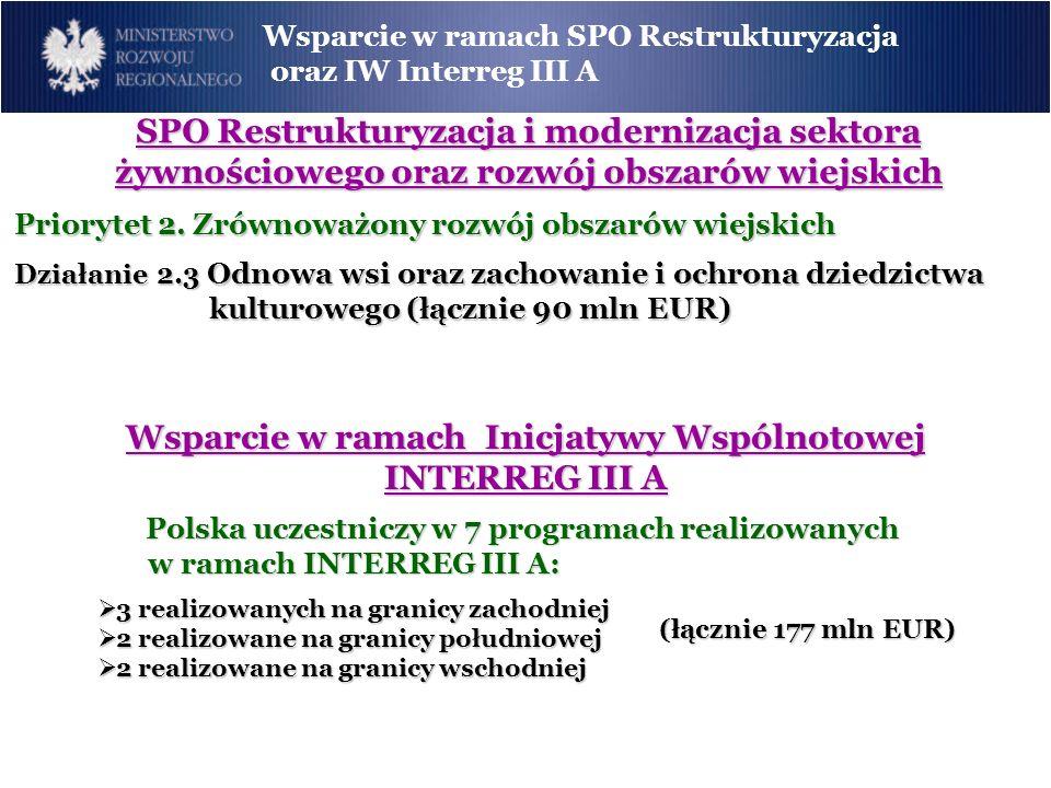 Wsparcie w ramach SPO Restrukturyzacja oraz IW Interreg III A