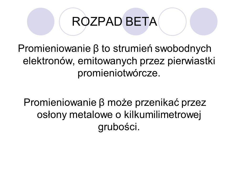 ROZPAD BETA Promieniowanie β to strumień swobodnych elektronów, emitowanych przez pierwiastki promieniotwórcze.