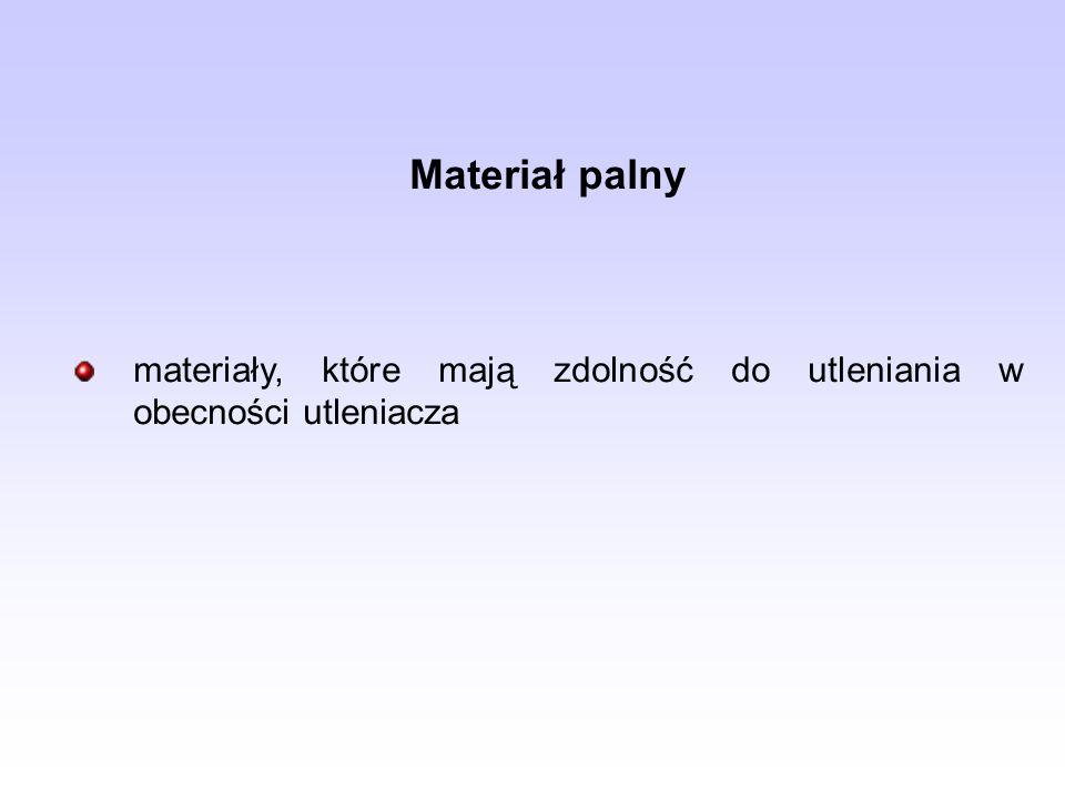 Materiał palny materiały, które mają zdolność do utleniania w obecności utleniacza