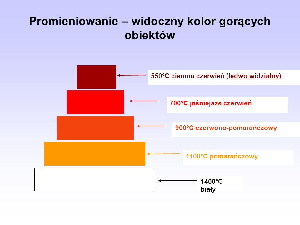 Promieniowanie – widoczny kolor gorących obiektów