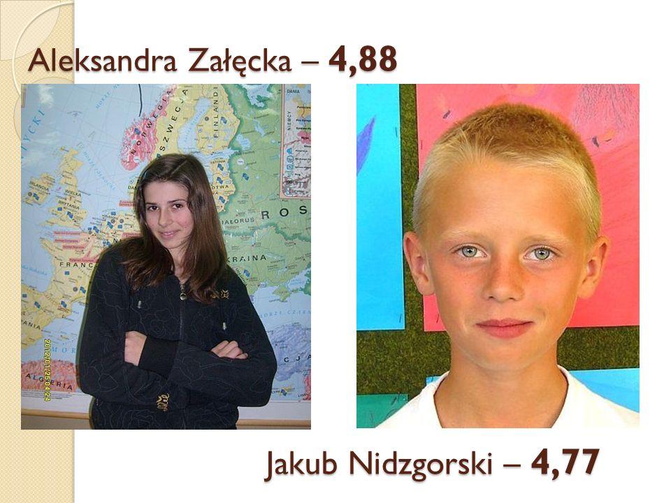 Aleksandra Załęcka – 4,88 Jakub Nidzgorski – 4,77