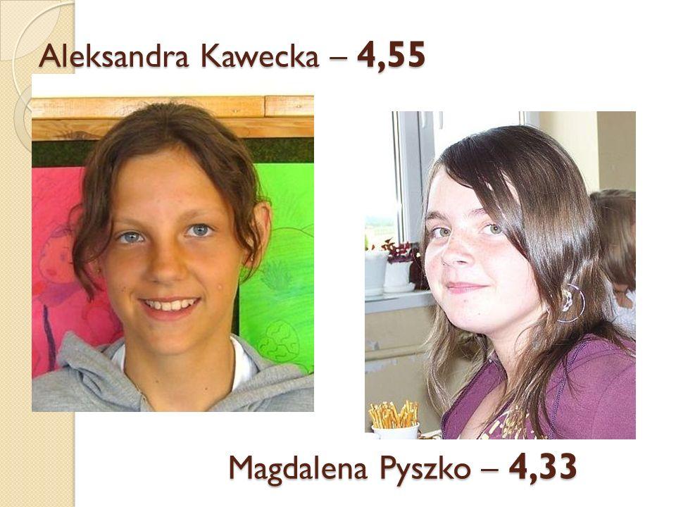 Aleksandra Kawecka – 4,55 Magdalena Pyszko – 4,33