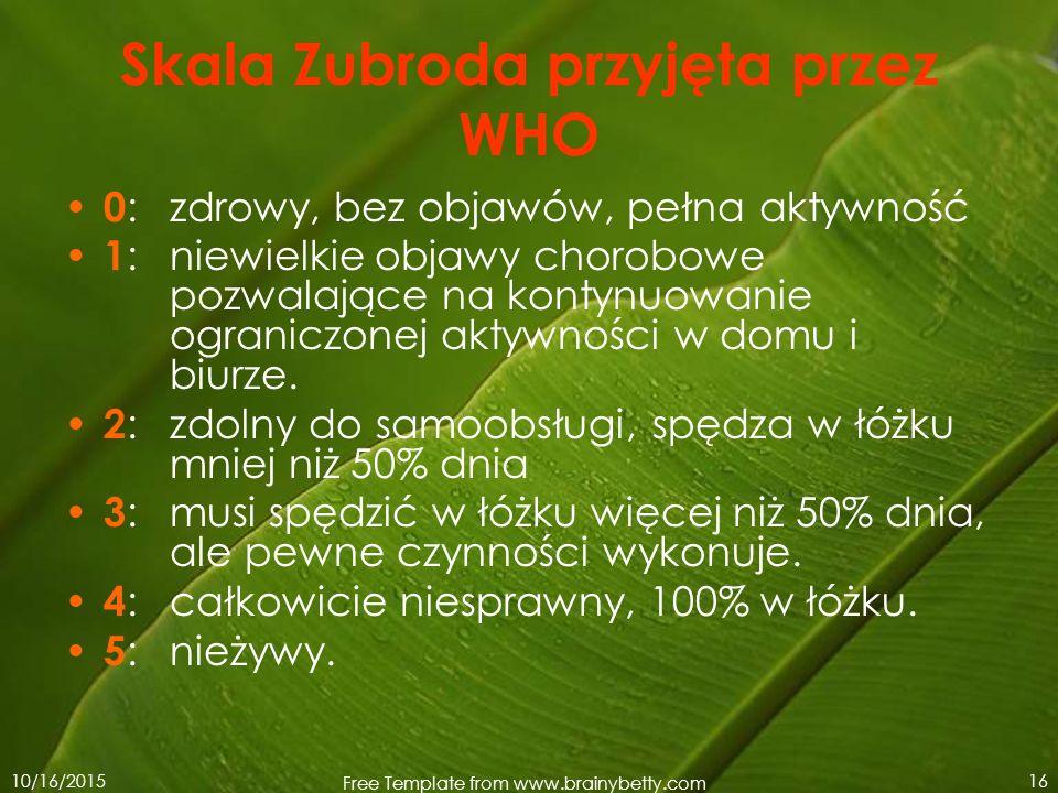 Skala Zubroda przyjęta przez WHO