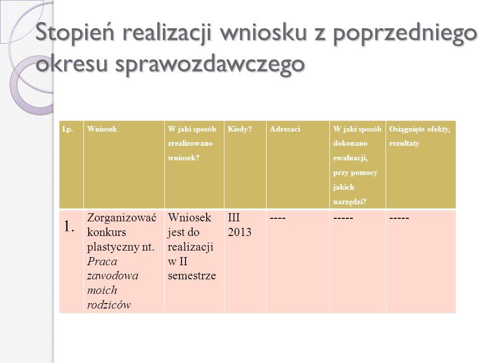 Stopień realizacji wniosku z poprzedniego okresu sprawozdawczego