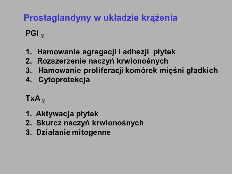 Prostaglandyny w układzie krążenia